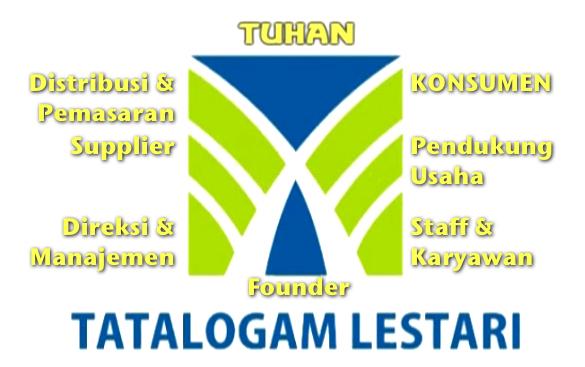 Filosofi Logo